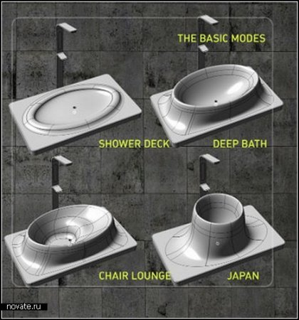 Будущее ванных комнат