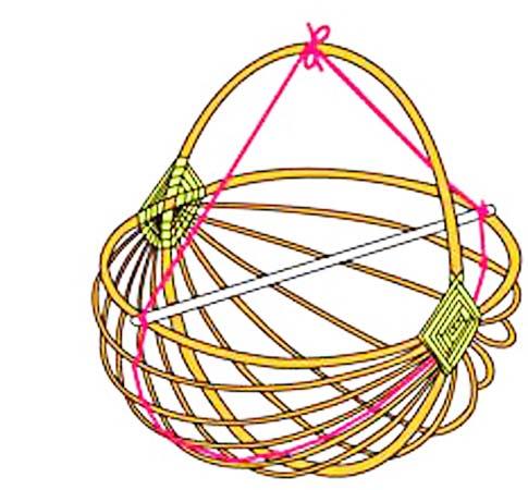 Плетение корзинок из проволоки своими руками 5